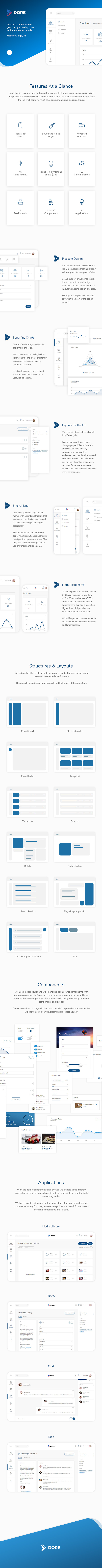 Dore jQuery - Bootstrap 4 Admin Template - 3